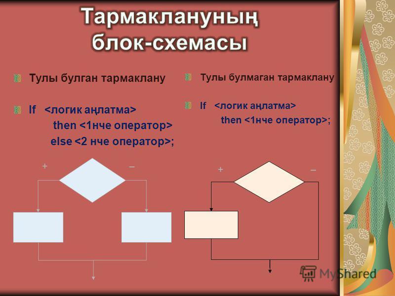 Тулы булган тармаклану If then еlse ; Тулы булмаган тармаклану If then ; +– +–