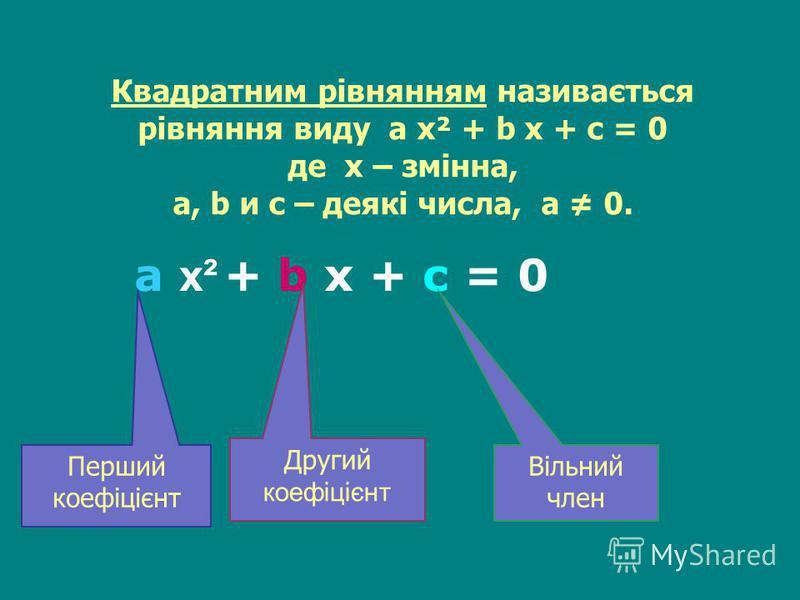 Квадратним рівнянням називається рівняння виду a x² + b x + c = 0 де х – змінна, a, b и c – деякі числа, а 0. a x² + b x + c = 0 Перший коефіцієнт Другий коефіцієнт Вільний член