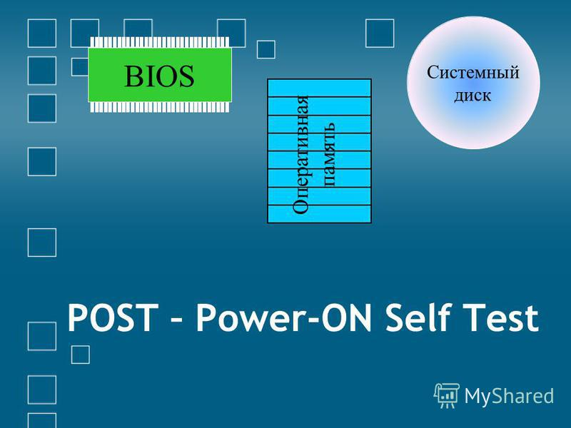POST – Power-ON Self Test Системный диск Оперативная память BIOS