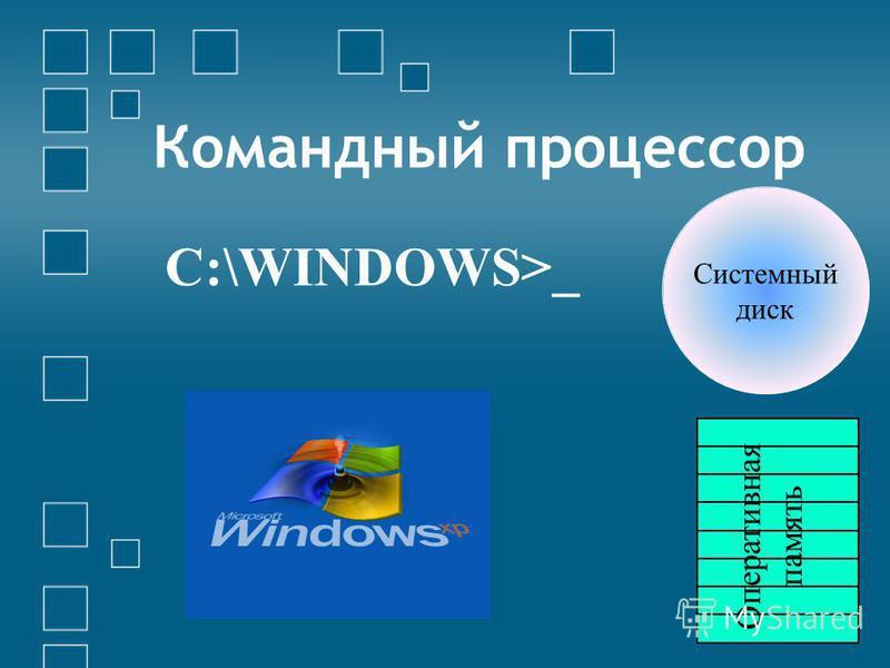 Командный процессор Системный диск Оперативная память C:\WINDOWS>_