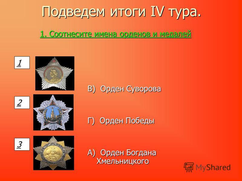 Вопрос 10 Сколько, приблизительно погибло советских солдатов во время ВОВ? А) 18 млн. Б) 22 млн. В) 28 млн. Г) 31 млн.