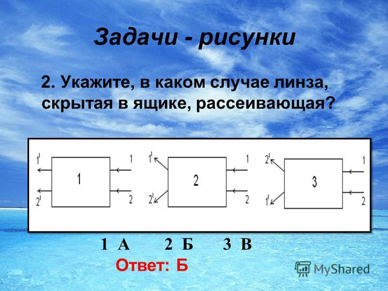 Задачи - рисунки 2. Укажите, в каком случае линза, скрытая в ящике, рассеивающая? 1 А 2 Б 3 В Ответ: Б