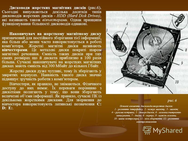 Дисководи жорстких магнітних дисків (рис.6). Сьогодні випускаються декілька десятків типів дисководів жорстких дисків - HDD (Hard Disk Drives), які називають також вінчестерами. Однак принципи функціонування більшості дисководів однакові. Накопичувач