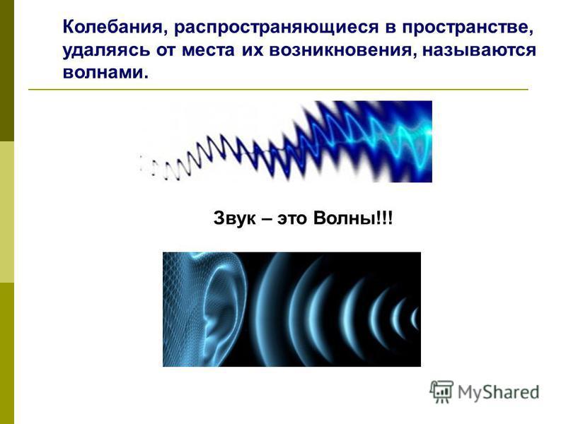 Колебания, распространяющиеся в пространстве, удаляясь от места их возникновения, называются волнами. Звук – это Волны!!!
