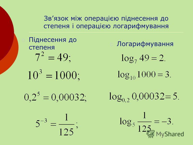 Натуральний і десятковий логарифми.