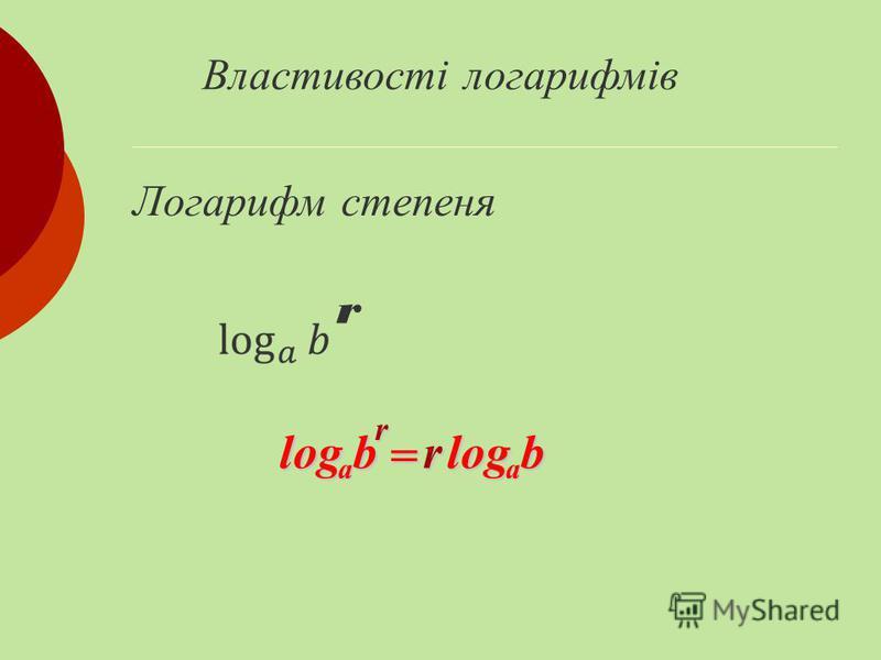 Звязок між операцією піднесення до степеня і операцією логарифмування Піднесення до степеня Логарифмування