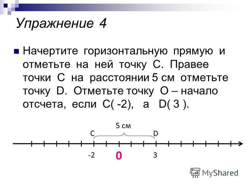 Начертите горизонтальную прямую и отметьте на ней точку С. Правее точки С на расстоянии 5 см отметьте точку D. Отметьте точку О – начало отсчета, если C( -2), а D( 3 ). Упражнение 4 0 СD -23 5 см