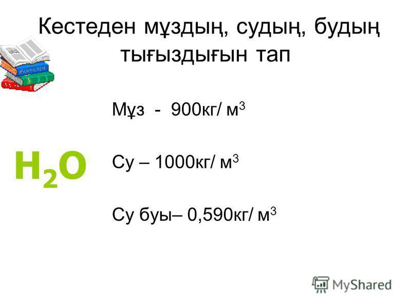 Кестеден мұздың, судың, будың тығыздығын тап Мұз - 900кг/ м 3 Су – 1000кг/ м 3 Су буы– 0,590кг/ м 3 Н2ОН2О