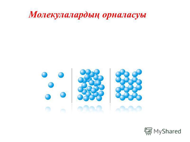 Молекулалардың орналасуы