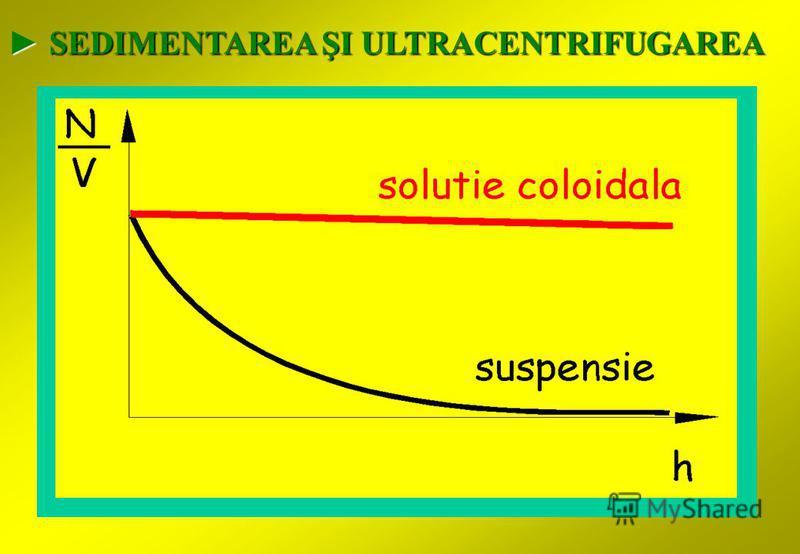 SEDIMENTAREA ŞI ULTRACENTRIFUGAREA SEDIMENTAREA ŞI ULTRACENTRIFUGAREA