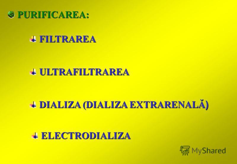 PURIFICAREA: PURIFICAREA: FILTRAREA ULTRAFILTRAREA DIALIZA (DIALIZA EXTRARENALĂ) ELECTRODIALIZA