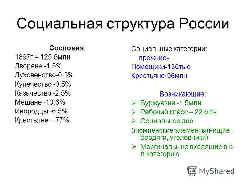 Социальная структура России Сословия: 1897 г.= 125,6 млн Дворяне -1,5% Духовенство-0,5% Купечество -0,5% Казачество -2,5% Мещане -10,6% Инородцы -6,5% Крестьяне – 77% Социальные категории: прежние- Помещики-130 тыс Крестьяне-96 млн Возникающие: Буржу