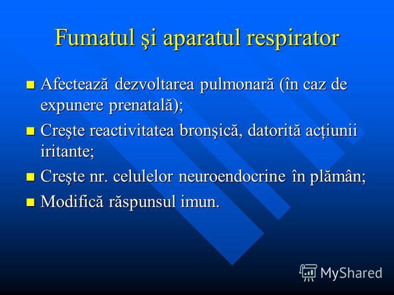 Fumatul şi aparatul respirator Afectează dezvoltarea pulmonară (în caz de expunere prenatală); Afectează dezvoltarea pulmonară (în caz de expunere prenatală); Creşte reactivitatea bronşică, datorită acţiunii iritante; Creşte reactivitatea bronşică, d