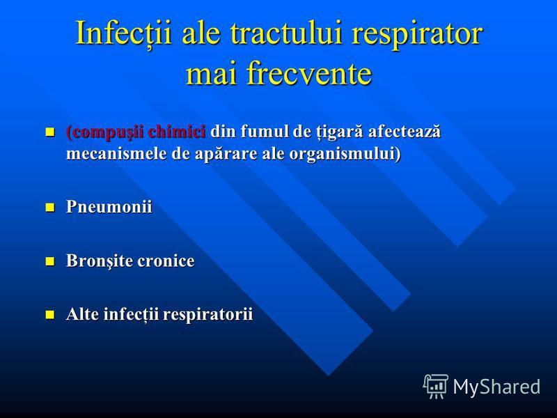 Infecţii ale tractului respirator mai frecvente (compuşii chimici din fumul de ţigară afectează mecanismele de apărare ale organismului) (compuşii chimici din fumul de ţigară afectează mecanismele de apărare ale organismului) Pneumonii Pneumonii Bron