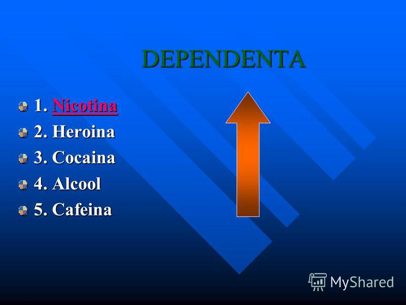 DEPENDENTA 1. Nicotina 2. Heroina 3. Cocaina 4. Alcool 5. Cafeina