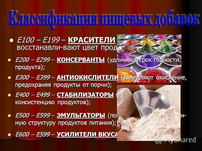 Е100 – Е199 – КРАСИТЕЛИ (усиливают и восстанавли-вают цвет продуктов); Е100 – Е199 – КРАСИТЕЛИ (усиливают и восстанавли-вают цвет продуктов); Е200 – Е299 – КОНСЕРВАНТЫ (удлиняют срок годности продукта); Е200 – Е299 – КОНСЕРВАНТЫ (удлиняют срок годнос