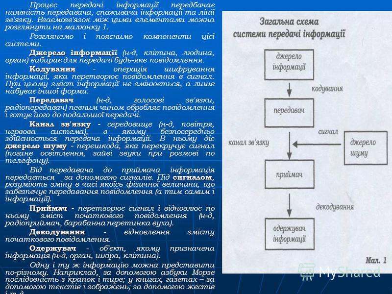 Процес передачі інформації передбачає наявність передавача, споживача інформації та лінії зв'язку. Взаємозв'язок між цими елементами можна розглянути на малюнку 1. Розглянемо і пояснимо компоненти цієї системи. Джерело інформації Джерело інформації (