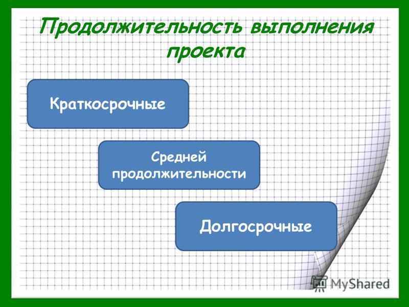 Продолжительность выполнения проекта Краткосрочные Средней продолжительности Долгосрочные