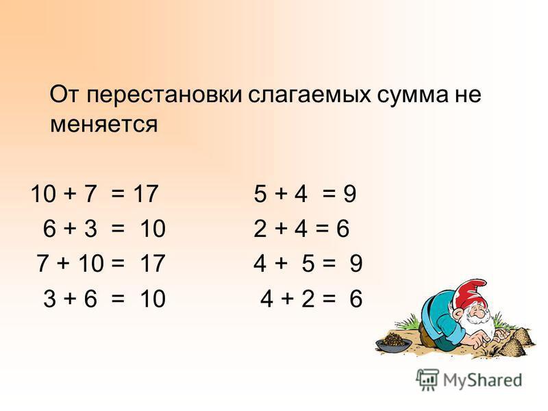 От перестановки слагаемых сумма не меняется 10 + 7 = 17 5 + 4 = 9 6 + 3 = 10 2 + 4 = 6 7 + 10 = 17 4 + 5 = 9 3 + 6 = 10 4 + 2 = 6