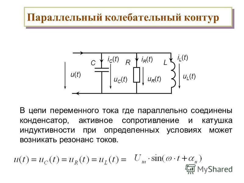 Параллельный колебательный контур В цепи переменного тока где параллельно соединены конденсатор, активное сопротивление и катушка индуктивности при определенных условиях может возникать резонанс токов. uR(t)uR(t) uL(t)uL(t) С uC(t)uC(t) R L iC(t)iC(t
