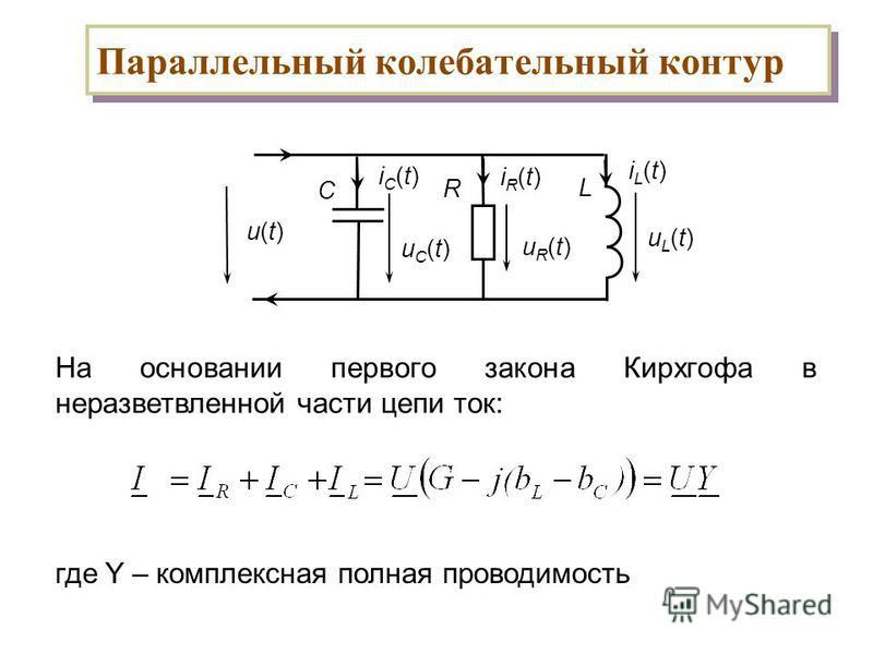 Параллельный колебательный контур На основании первого закона Кирхгофа в неразветвленной части цепи ток: uR(t)uR(t) uL(t)uL(t) С uC(t)uC(t) R L iC(t)iC(t) iR(t)iR(t) u(t)u(t) iL(t)iL(t) где Y – комплексная полная проводимость