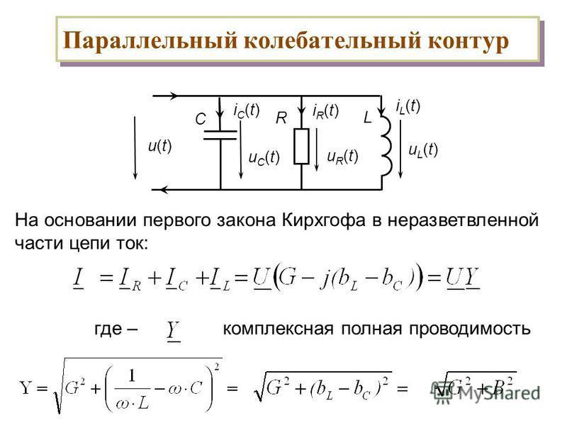 Параллельный колебательный контур На основании первого закона Кирхгофа в неразветвленной части цепи ток: uR(t)uR(t) uL(t)uL(t) С uC(t)uC(t) R L iC(t)iC(t) iR(t)iR(t) u(t)u(t) iL(t)iL(t) где – комплексная полная проводимость