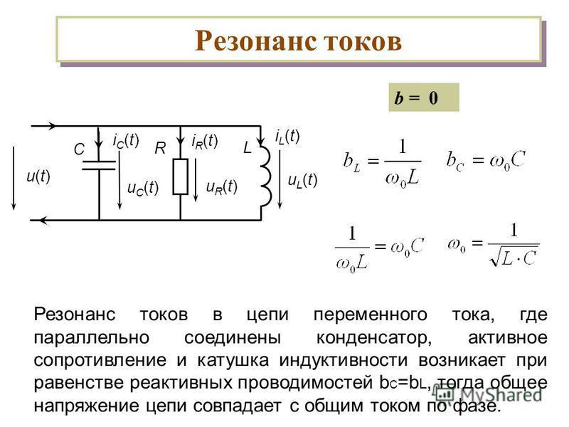 Резонанс токов Резонанс токов в цепи переменного тока, где параллельно соединены конденсатор, активное сопротивление и катушка индуктивности возникает при равенстве реактивных проводимостей b C =b L, тогда общее напряжение цепи совпадает с общим токо