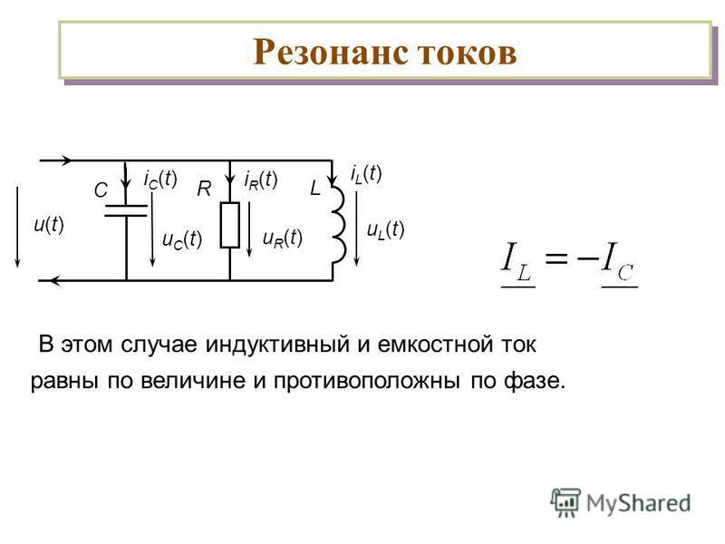 Резонанс токов В этом случае индуктивный и емкостной ток равны по величине и противоположны по фазе. uR(t)uR(t) uL(t)uL(t) С uC(t)uC(t) R L iC(t)iC(t) iR(t)iR(t) u(t)u(t) iL(t)iL(t)