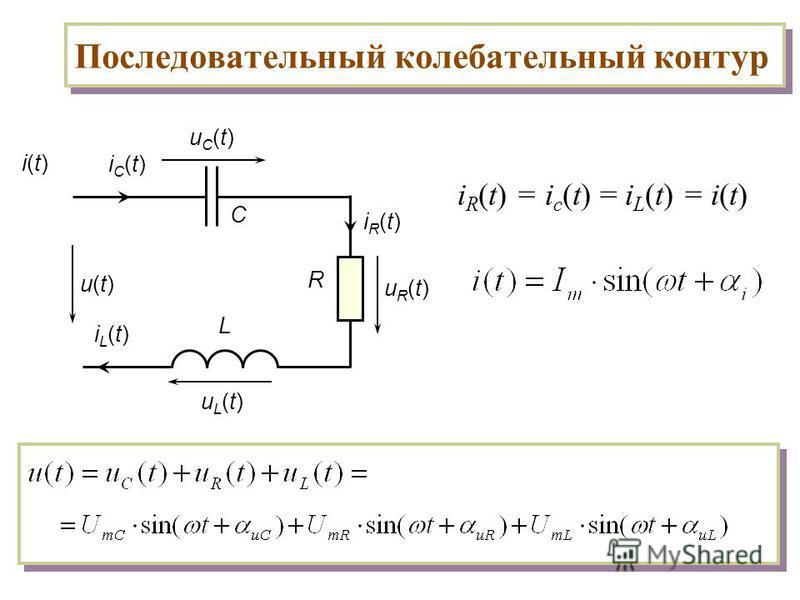 Последовательный колебательный контур С uC(t)uC(t) R L iC(t)iC(t) iR(t)iR(t) uR(t)uR(t) u(t)u(t) iL(t)iL(t) uL(t)uL(t) i R (t) = i с (t) = i L (t) = i(t) i(t)i(t)
