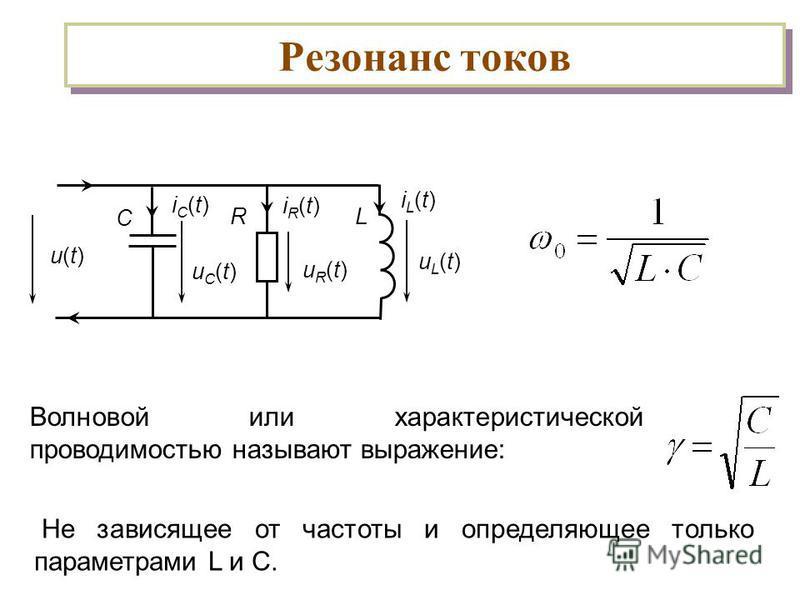 Резонанс токов Волновой или характеристической проводимостью называют выражение: Не зависящее от частоты и определяющее только параметрами L и C. uR(t)uR(t) uL(t)uL(t) С uC(t)uC(t) R L iC(t)iC(t) iR(t)iR(t) u(t)u(t) iL(t)iL(t)