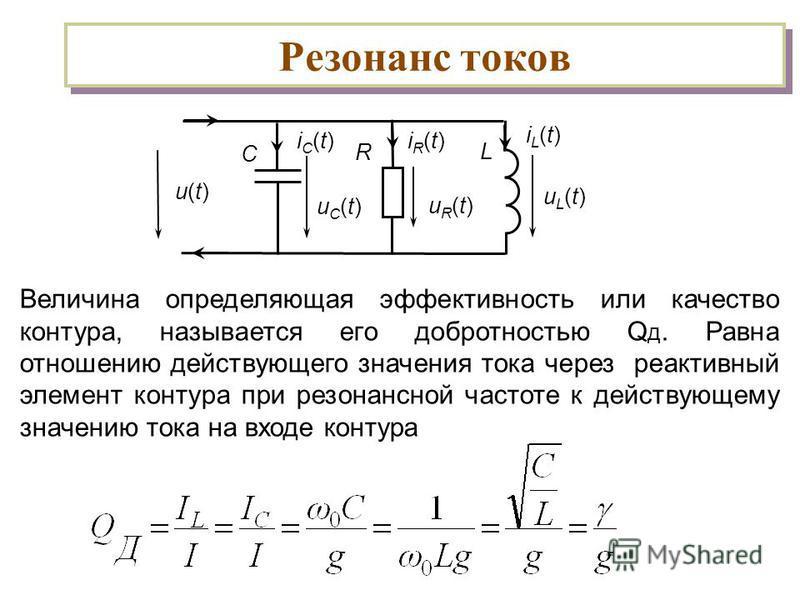 Резонанс токов Величина определяющая эффективность или качество контура, называется его добротностью Q д. Равна отношению действующего значения тока через реактивный элемент контура при резонансной частоте к действующему значению тока на входе контур