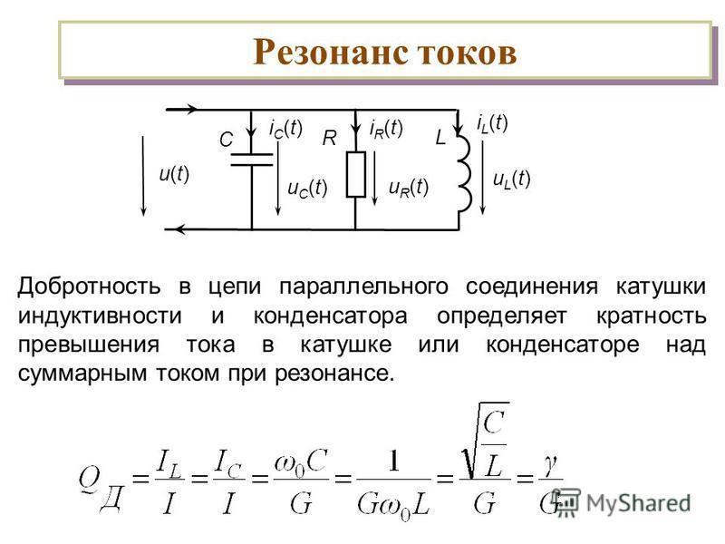 Резонанс токов Добротность в цепи параллельного соединения катушки индуктивности и конденсатора определяет кратность превышения тока в катушке или конденсаторе над суммарным током при резонансе. uR(t)uR(t) uL(t)uL(t) С uC(t)uC(t) R L iC(t)iC(t) iR(t)