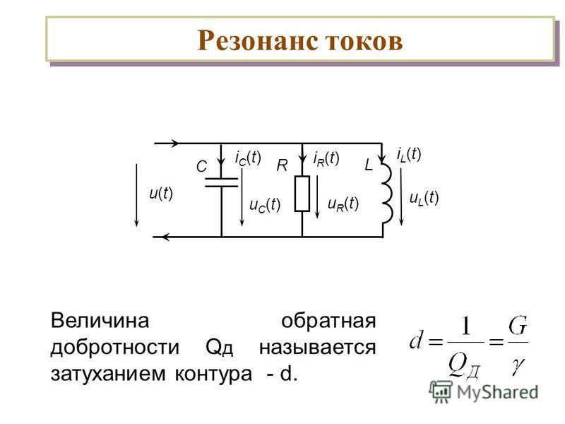 Резонанс токов Величина обратная добротности Q д называется затуханием контура - d. uR(t)uR(t) uL(t)uL(t) С uC(t)uC(t) R L iC(t)iC(t) iR(t)iR(t) u(t)u(t) iL(t)iL(t)