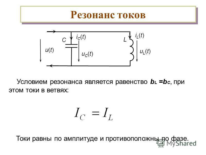Резонанс токов Условием резонанса является равенство b L =b C, при этом токи в ветвях: uL(t)uL(t) С uC(t)uC(t) L iC(t)iC(t) u(t)u(t) iL(t)iL(t) Токи равны по амплитуде и противоположны по фазе.