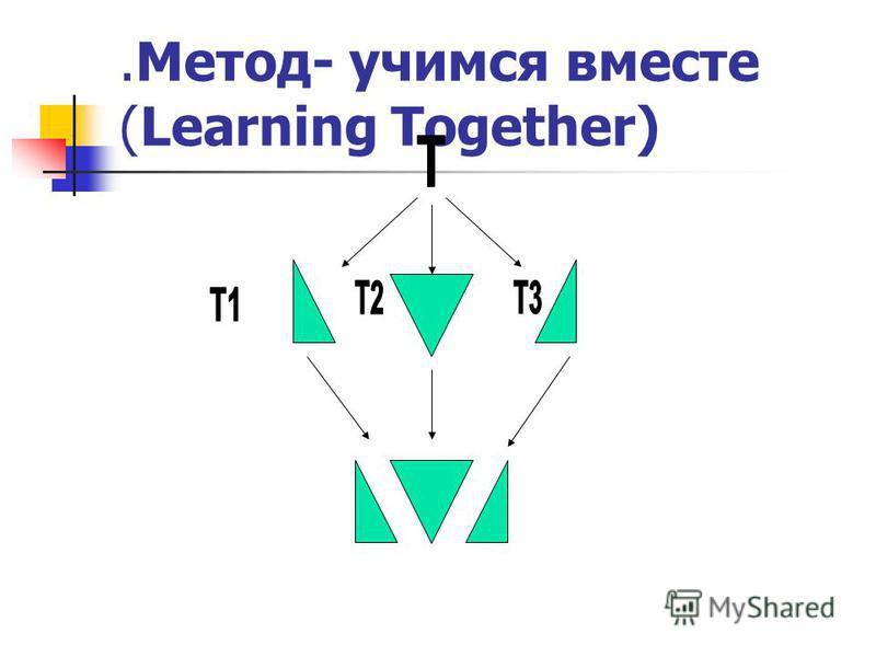 .Метод- учимся вместе (Learning Together)