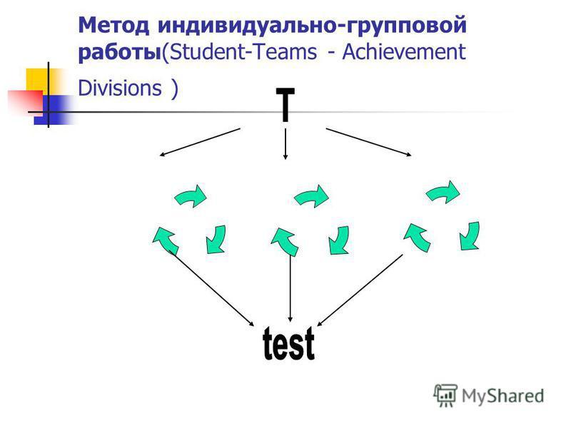 Метод индивидуально-групповой работы(Student-Teams - Achievement Divisions )