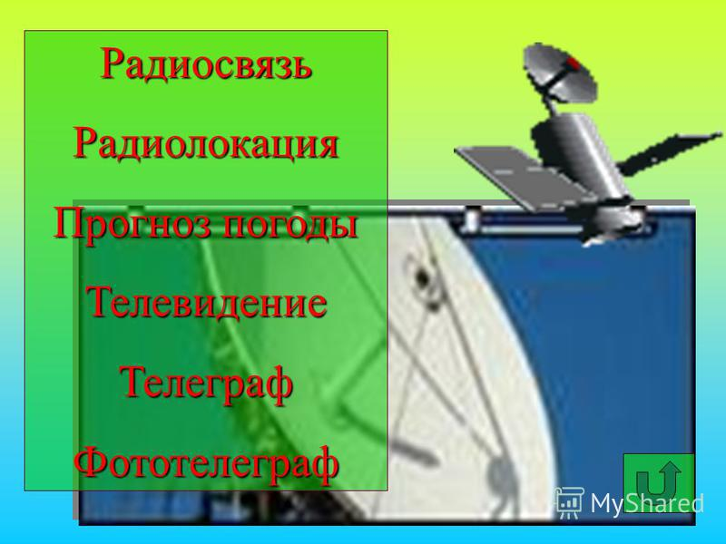Радиосвязь Радиолокация Прогноз погоды Телевидение ТелеграфФототелеграф