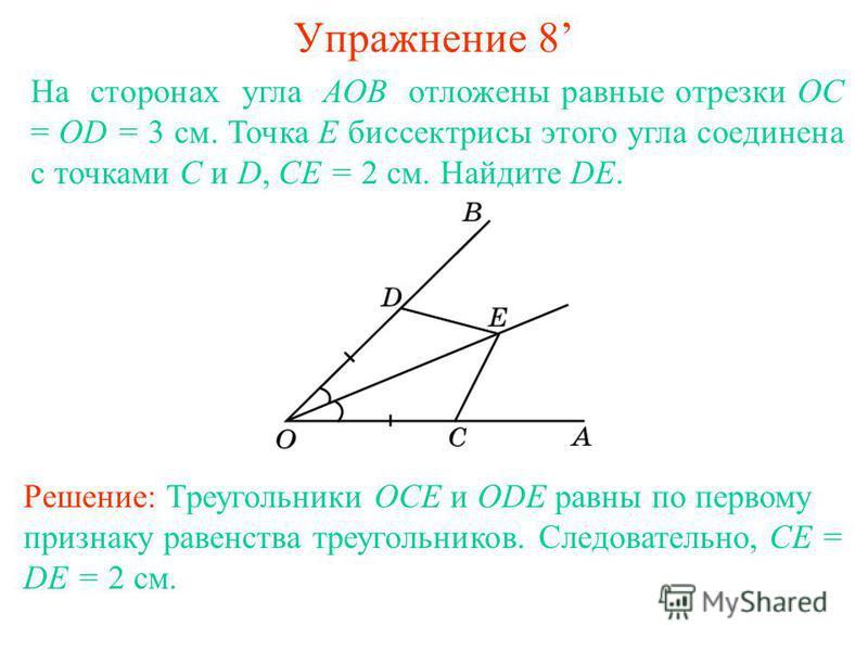 Упражнение 8 Решение: Треугольники OCE и ODE равны по первому признаку равенства треугольников. Следовательно, CE = DE = 2 см. На сторонах угла АОВ отложены равные отрезки ОС = ОD = 3 см. Точка E биссектрисы этого угла соединена с точками С и D, CE =