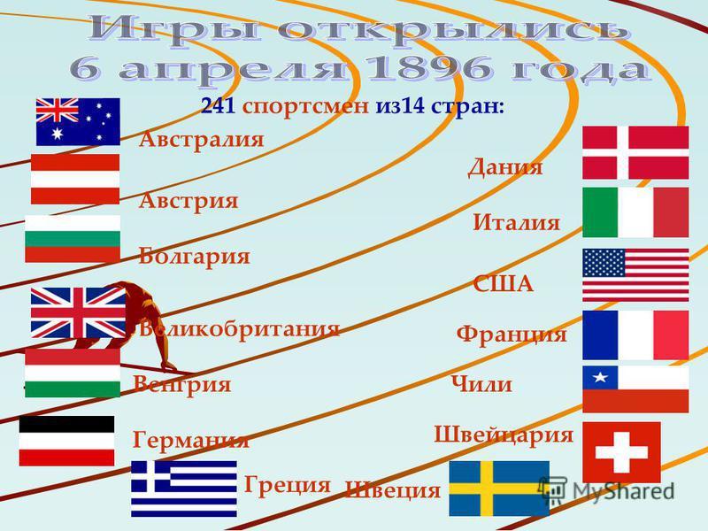 Дания Австралия Австрия Болгария Великобритания Венгрия Германия Греция 241 спортсмен из 14 стран: Италия США Франция Чили Швейцария Швеция