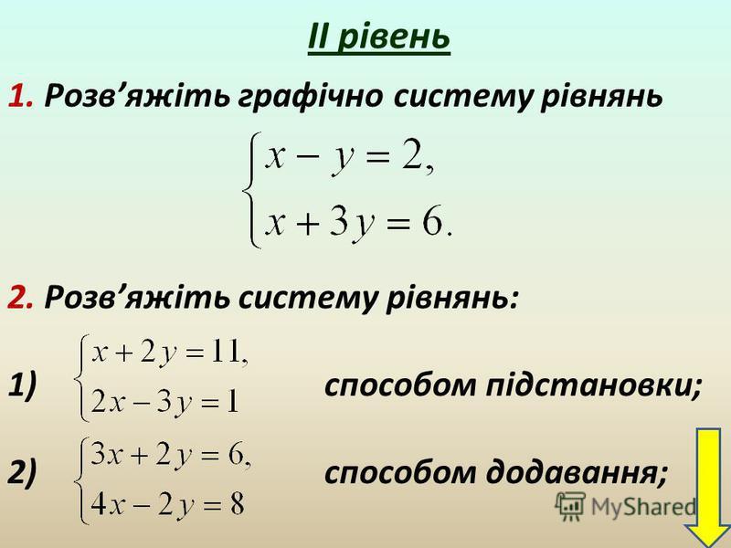 ІІ рівень 1. Розвяжіть графічно систему рівнянь 2. Розвяжіть систему рівнянь: 1) способом підстановки; 2) способом додавання;