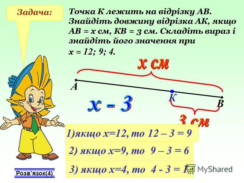Задача: Точка К лежить на відрізку АВ. Знайдіть довжину відрізка АК, якщо АВ = х см, КВ = 3 см. Складіть вираз і знайдіть його значення при х = 12; 9; 4. Розвязок(4) А В К 1)якщо x=12, то 12 – 3 = 9 2) якщо x=9, то 9 – 3 = 6 3) якщо x=4, то 4 - 3 = 1