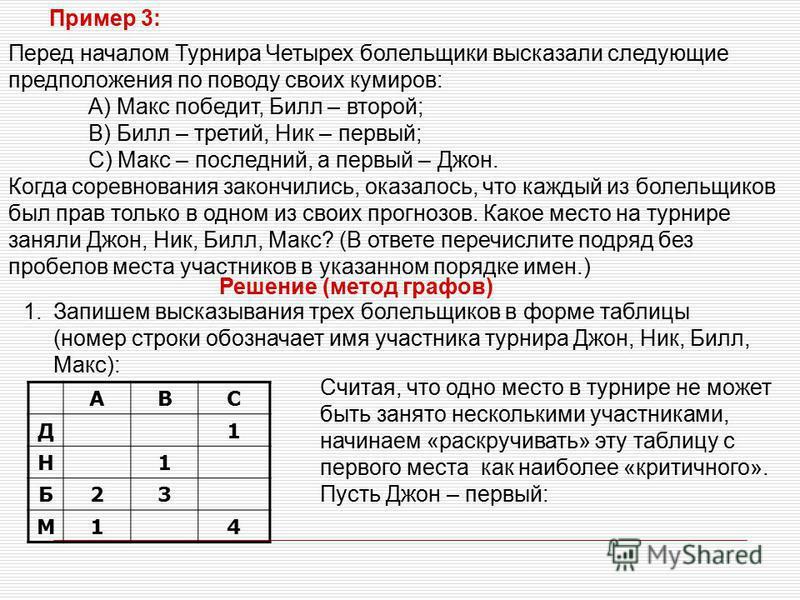 Пример 3: Перед началом Турнира Четырех болельщики высказали следующие предположения по поводу своих кумиров: А) Макс победит, Билл – второй; В) Билл – третий, Ник – первый; С) Макс – последний, а первый – Джон. Когда соревнования закончились, оказал