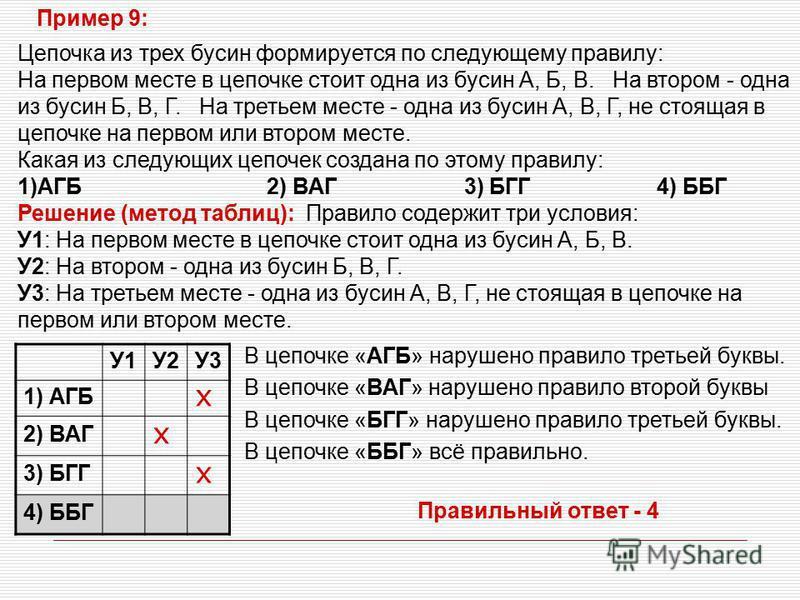 Цепочка из трех бусин формируется по следующему правилу: На первом месте в цепочке стоит одна из бусин А, Б, В. На втором - одна из бусин Б, В, Г. На третьем месте - одна из бусин А, В, Г, не стоящая в цепочке на первом или втором месте. Какая из сле