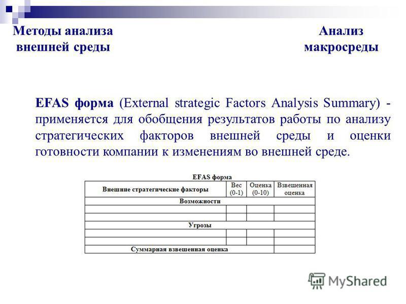 EFAS (External Factors Analysis Summary)
