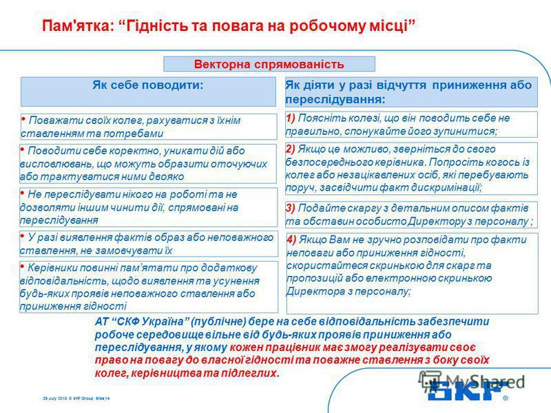 29 July 2015 © SKF Group Slide 14 Пам'ятка: Гідність та повага на робочому місці АТ СКФ Україна (публічне) бере на себе відповідальність забезпечити робоче середовище вільне від будь-яких проявів приниження або переслідування, у якому кожен працівник