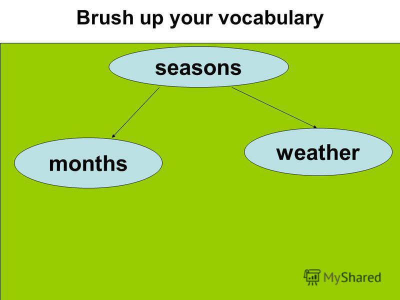 Brush up your vocabulary seasons months weather