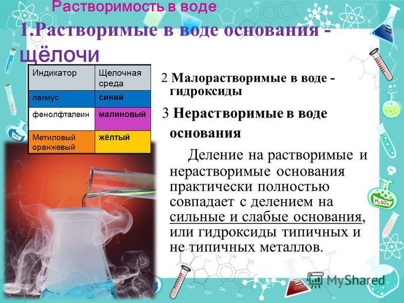 Растворимость в воде 1. Растворимые в воде основания - щёлочи 2 Малорастворимые в воде - гидроксиды 3 Нерастворимые в воде основания Деление на растворимые и нерастворимые основания практически полностью совпадает с делением на сильные и слабые основ