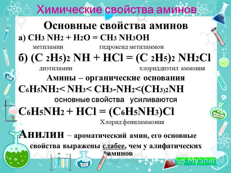 Химические свойства аминов Основные свойства аминов а) СН 3 NH 2 + H 2 O = СН 3 NH 3 OH метиламин гидроксид метиламмон б) (С 2 Н 5 ) 2 NH + HСl = (С 2 Н 5 ) 2 NH 2 Cl диэтиламин хлорид диэтил аммония Амины – органические основания C 6 H 5 NH 2 < NH 3