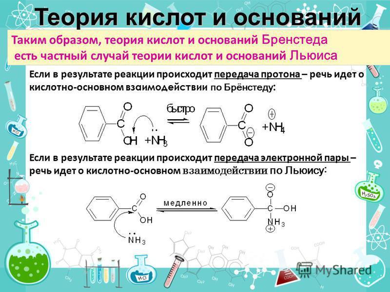 Теория кислот и оснований Таким образом, теория кислот и оснований Бренстеда есть частный случай теории кислот и оснований Льюиса Если в результате реакции происходит передача протона – речь идет о кислотно-основном взаимодействии по Брёнстеду : Если