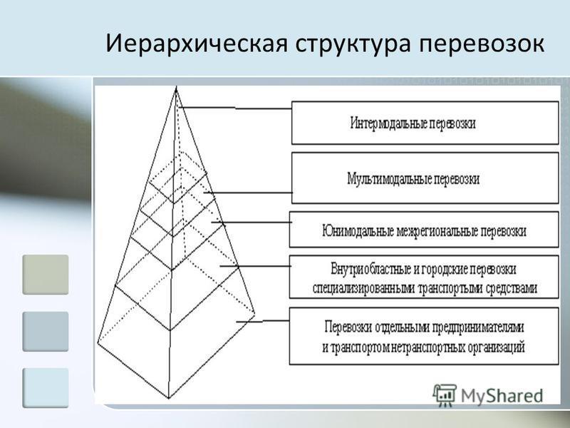 Иерархическая структура перевозок